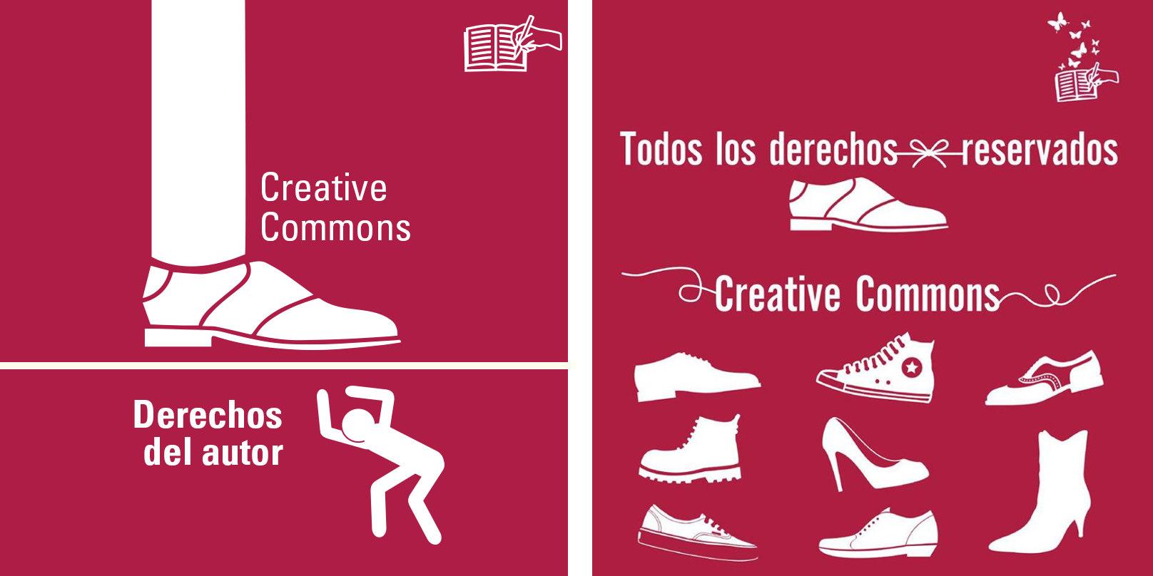creative-commons-derecho-a-trabajar